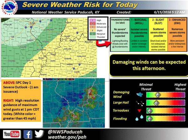 Slight Risk of Severe Weather Today