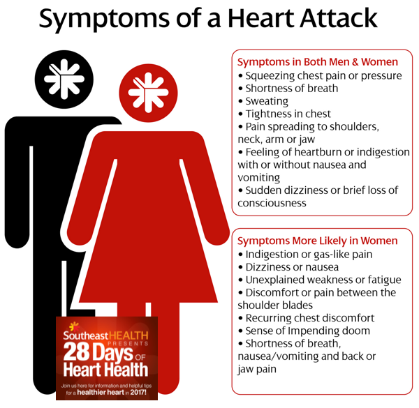 28 Days of Heart Health by SoutheastHEALTH