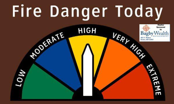 Special Weather Statement - Elevated Fire Danger Today