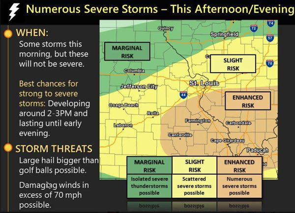 Potential Severe Weather Tonight in Stoddard County